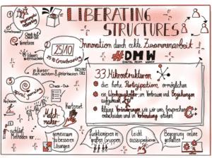 Scetchnote Liberating structures von Sara_Parr